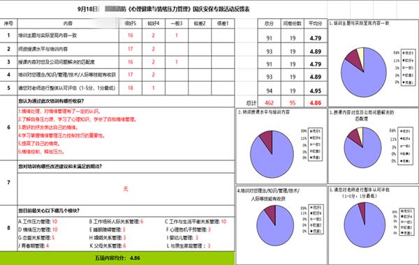 7郭敬峰老師授課上海消防救援中隊《心理健康與情緒壓力管理》.png
