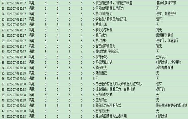 8、郭敬峰授课某能源集团《员工心理压力疏导》.png