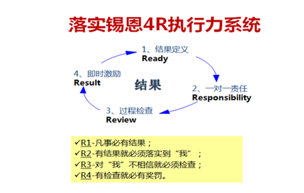 7.郭敬峰授课上海建工集团《职业素养修炼》.png