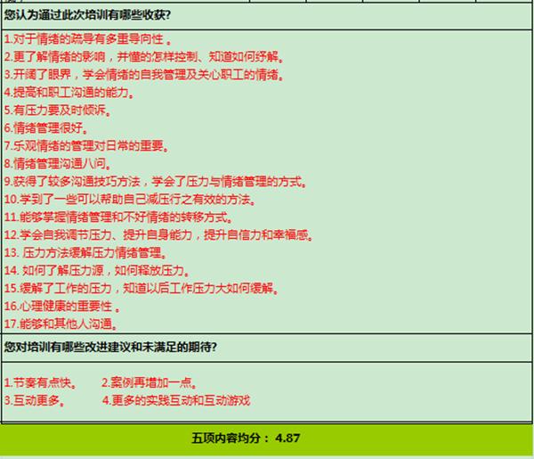9.郭敬峰授课上海建工集团《压力与情绪管理》.png